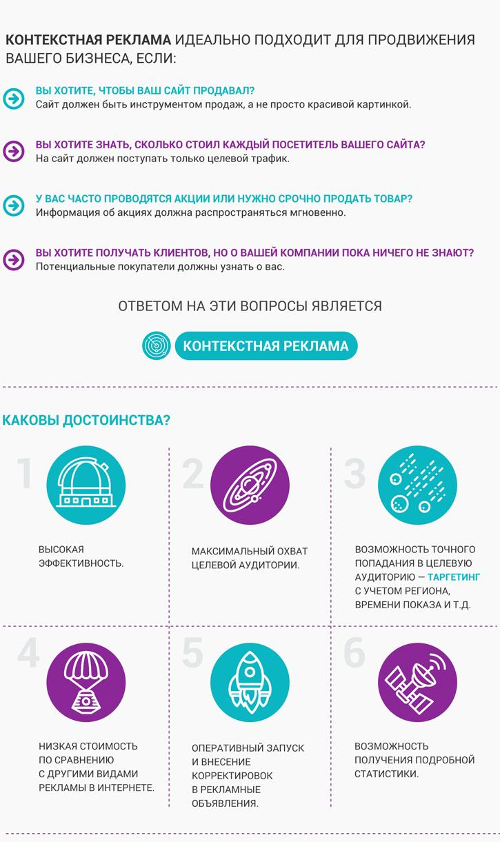 Заказ контекстной рекламы в Минске