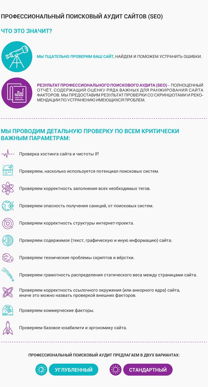 Углубленный поисковый seo аудит сайтов в Минске